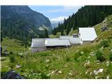 Slovenske planine v vseh letnih časihPlanšarija s pripadajočimi objekti-sirarno, hlevi- je velika.