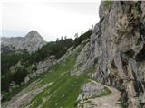 Vernarlepa pot okoli Tosca dopusti razgledeov