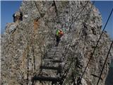 Cjajnik-Košutnikov Turnčez zibajoč viseči most