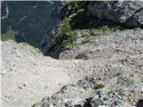 MangartLijak na italjianski poti, kjer sem pred tremi leti reševal planinko....uspešno.