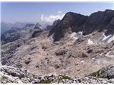 Visoki KaninNekdanji ledenik.