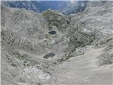StenarAli ima jezerce pod Srednjim jezerom kakšno ime?