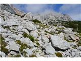Kalška goraPrehod prek Kalcev je zahteven.