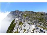 Kalška goraKot na Malem Triglavu.