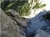 Mrzla gorana vrhu prehodov
