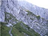 Gravon di Gleris - monte_chiavals