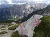 Jalovecpogled s poti na brezpotni greben Plešivec, Trentski Pelc in Srebrnjak