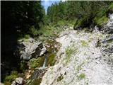 Trupejevo poldne - Vošcapot ob potoku Žlebnica