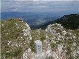 Trupejevo poldne - Vošcapogled v Avstrijo