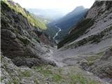 Mrzla gorapogled na prehojeno pot od Škafa, kjer ni več nič snega