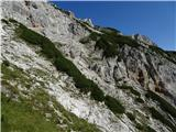Mrzla gorase obrnem v desno proti Krnički gori