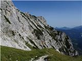 Mrzla goraše pogled nazaj proti Krnički gori
