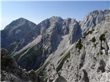Mrzla goraBrana, Turska gora in Turski žleb v senci