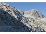 Žrd (2324m)na poti se odpre pogled proti S, nad potjo pa Pco di Carnizza, oz. Krnica