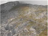 Žrd (2324m)pogled na pot ob vračanju z Žrd