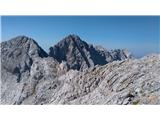 Mrzla goraKranjska Rinka in Skuta, v ozadju Grintovec