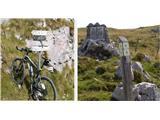 Kobariški Stolplaninske in kolesarske oznake za nadaljevanje