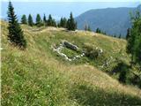 Slovenske planine v vseh letnih časihPlanina je bila na višini 1735m.