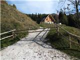 Slovenske planine v vseh letnih časihPočitniške hišice.