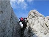 BranaČez brezpoten kamin se stisnem proti vrhu.