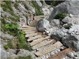 BranaLepo popravljena pot nad slapom.