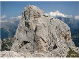Visoka Bela Špica / Cima Alta di Riobianco