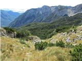 Kalška goraZ vrha naprej čez Zob in po lovski v dolino.