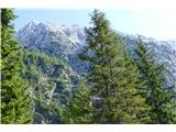 Belopeška jezera - Rifugio Zacchi verjetno Strug ??