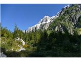 Belopeška jezera - Rifugio Zacchi pogledi s poti Alpe Vecchia