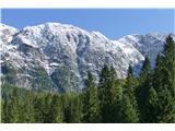 Belopeška jezera - Rifugio Zacchi spet pri jezeru in pogled na en del gora