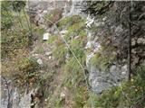 Slovenski slapovi vodotokov Nova varovala (enaka kot na italijanskih poteh)