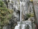 Slovenski slapovi vodotokov In še enkrat slap - če je dovolj vode, je vreden ogleda