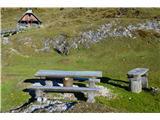 Slovenske planine v vseh letnih časihPoleti je luštno.
