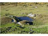 Slovenske planine v vseh letnih časihSpodaj pod planšarijema je še ena mlaka.
