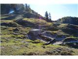 Slovenske planine v vseh letnih časihMimo zajetja na spodnjem delu planine Klek.