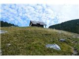 Slovenske planine v vseh letnih časihNasvidenje kmalu!