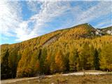 Čudovita naravavsa planina žari ..
