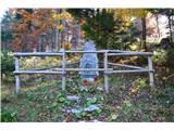 Gorska obeležja NOBNa križišču poti za na Galetovec pod Turnom je ta spomenik.