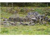 Slovenske planine v vseh letnih časihStari stan pa je v ruševinah.