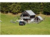 Slovenske planine v vseh letnih časihEdino pri eni hišici so bili doma. Prijazno so mi razložili vse o planini.