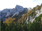 Matkova kopaKrnička gora