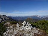 Matkova kopaz vrha pa pogled do Očaka