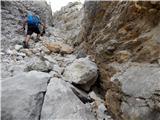 Mrzla goranato se zooži, grušč in naloženo kamenje pa sta zoprna pri napredovanju