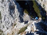 Mrzla goravmes je eden zahteven spust, ki mu nato spodaj sledi Levi obvoz