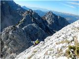 Mrzla goraje tudi po klasični navzdol včasih varneje ritensko
