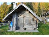 Slovenske planine v vseh letnih časihPomožni objekt poleg.