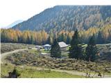 Slovenske planine v vseh letnih časihS ceste nad planino.