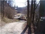 Zgornja Sveča (Dolina Winettou) - Jelovice