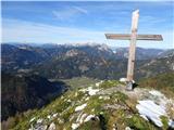Goli vrh  1787 mnmvrh