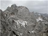 Krnička gora iz Matkove KrnicePogled na severno stran Mrzle gospe